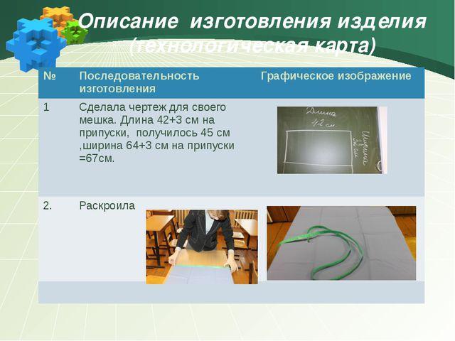 Описание изготовления изделия (технологическая карта) № Последовательность из...