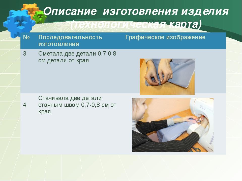 Описание изготовления изделия (технологическая карта) № Последовательностьизг...