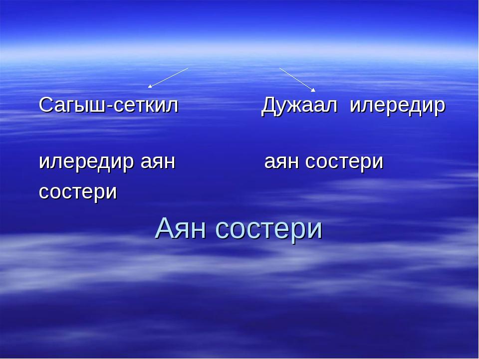 Аян состери Сагыш-сеткил Дужаал илередир илередир аян аян состери состери