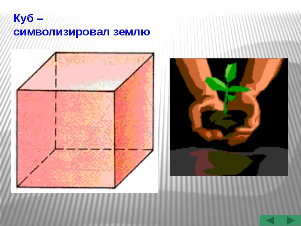 Куб – символизировал землю