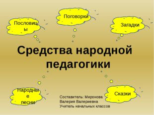 Средства народной педагогики Пословицы Поговорки Загадки Народные песни Сказк