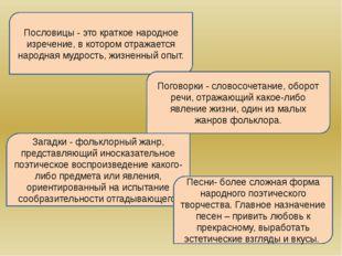 Пословицы - это краткое народное изречение, в котором отражается народная муд