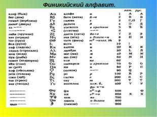 Финикийский алфавит.