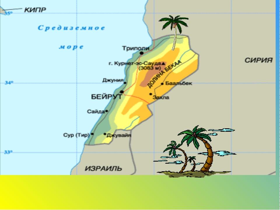 Соврем. Полит.карта