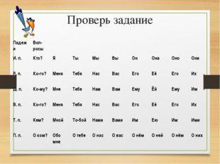 Проверь задание ПадежиВоп-росы И. п.Кто?ЯТыМыВыОнОнаОноОни