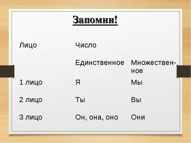 Ктп 5 класс русский язык