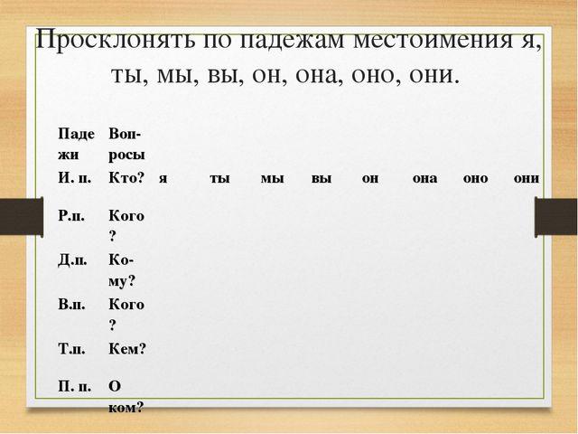 Курсы по выбору русский язык 5 класс