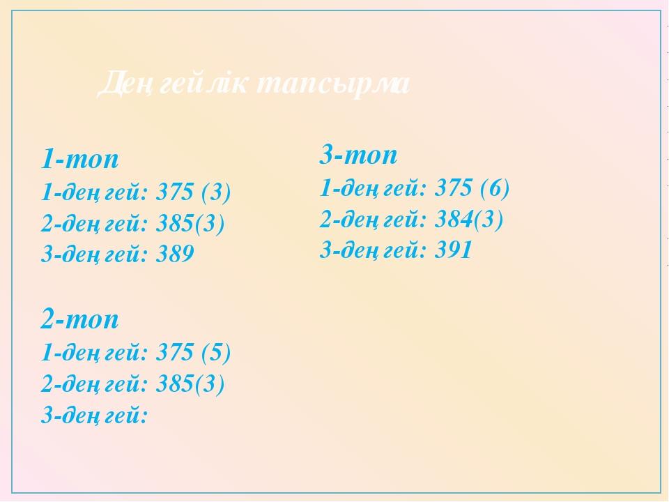 Деңгейлік тапсырма 1-топ 1-деңгей: 375 (3) 2-деңгей: 385(3) 3-деңгей: 389 2-т...