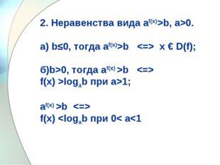 2. Неравенства вида аf(x)>b, а>0. а) b≤0, тогда аf(x)>b  х € D(f); б)b>0, тог