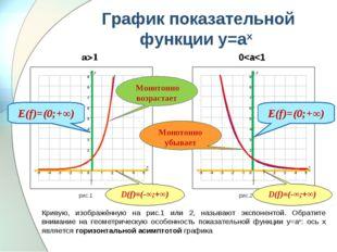 График показательной функции у=аx а>1 0