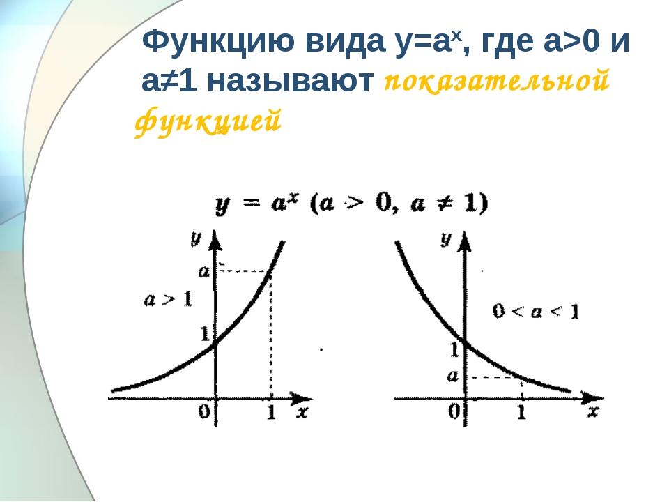 Функцию вида у=ах, где а>0 и а≠1 называют показательной функцией