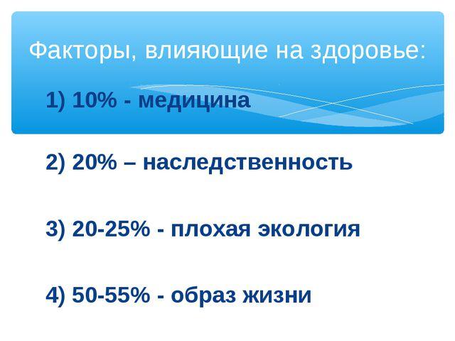 1) 10% - медицина 2) 20% – наследственность 3) 20-25% - плохая экология 4) 50...