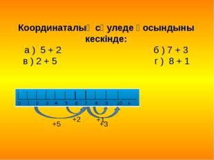 Координаталық сәуледе қосындыны кескінде: а ) 5 + 2 б ) 7 + 3 в ) 2 + 5 г ) 8