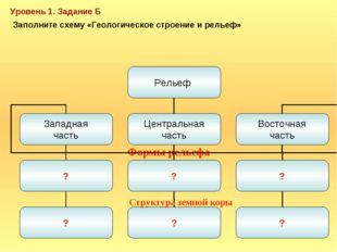 Формы рельефа Уровень 1. Задание Б Заполните схему «Геологическое строение и