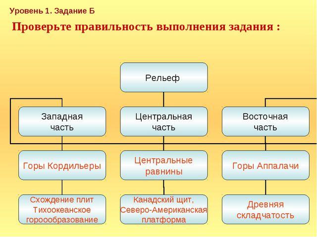 Уровень 1. Задание Б Проверьте правильность выполнения задания :