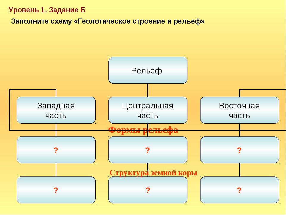 Формы рельефа Уровень 1. Задание Б Заполните схему «Геологическое строение и...