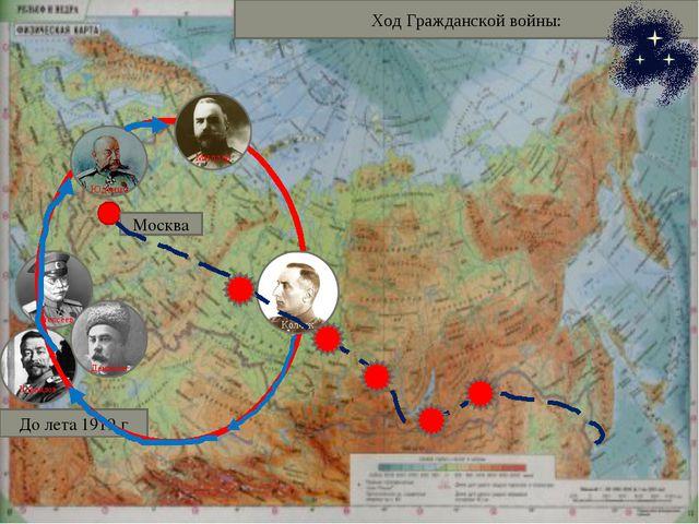 До лета 1919 г Москва Ход Гражданской войны:
