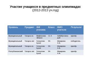 Участие учащихся в предметных олимпиадах (2012-2013 уч.год) Уровень Предмет