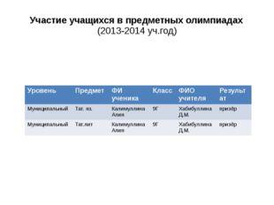 Участие учащихся в предметных олимпиадах (2013-2014 уч.год) Уровень Предмет