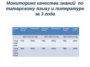 Мониторинг качества знаний по татарскому языку и литературе за 3 года Предмет