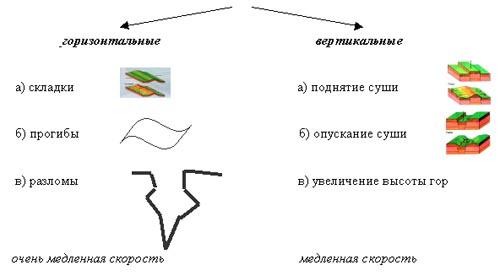 http://festival.1september.ru/articles/210712/img2.jpg