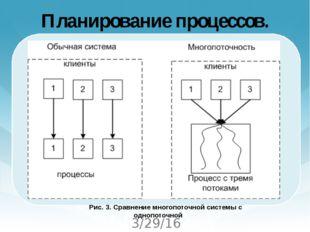 Планирование процессов.  Рис. 3. Сравнение многопоточной системы с однопот