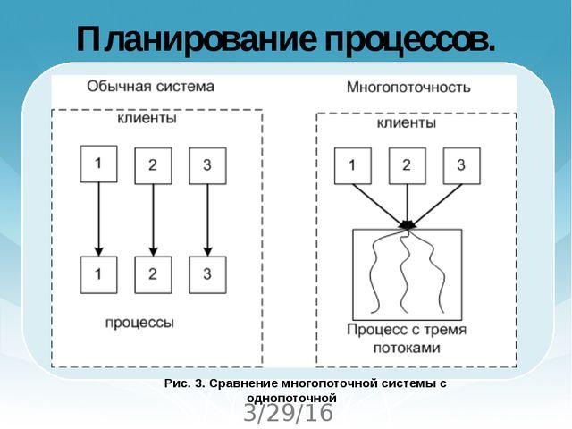 Планирование процессов.  Рис. 3. Сравнение многопоточной системы с однопот...