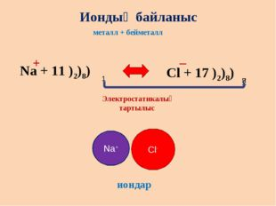 Иондық байланыс металл + бейметалл Na + 11 )2)8) 1 Cl + 17 )2)8) 7 8 + – Элек