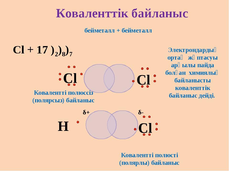 бейметалл + бейметалл Cl + 17 )2)8)7 Коваленттік байланыс Электрондардың орта...
