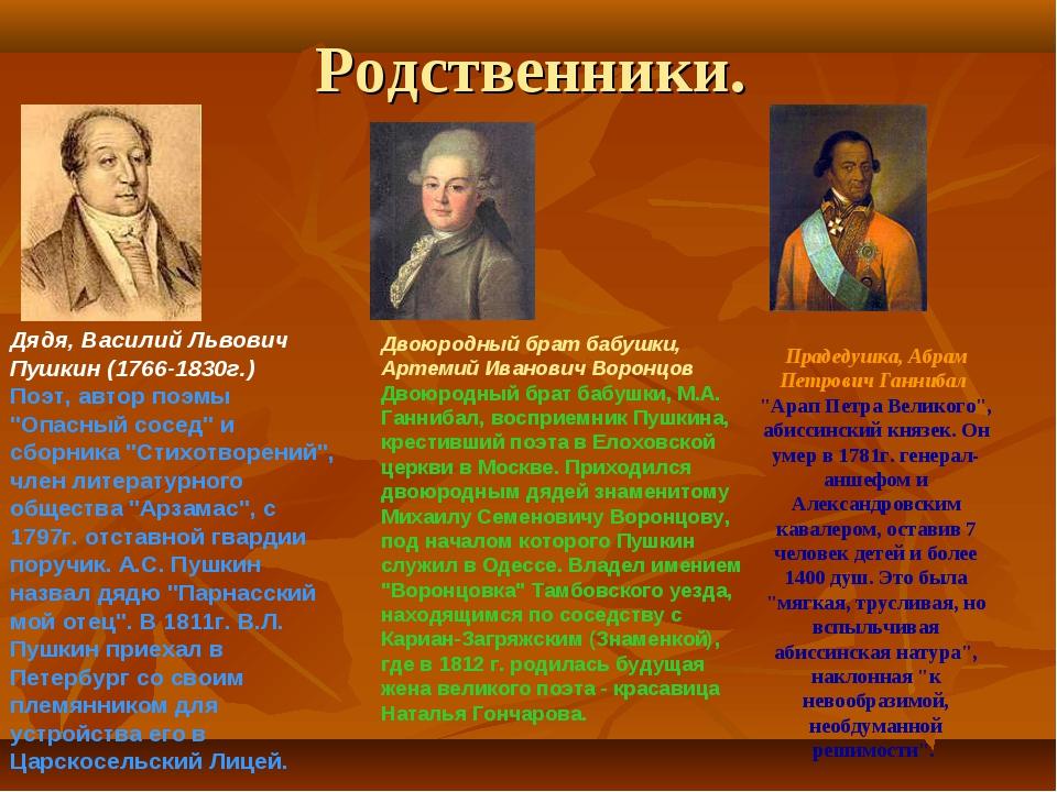 """Родственники. Дядя, Василий Львович Пушкин (1766-1830г.) Поэт, автор поэмы """"О..."""