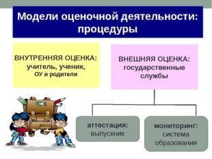 ВНУТРЕННЯЯ ОЦЕНКА: учитель, ученик, ОУ и родители ВНЕШНЯЯ ОЦЕНКА: государстве