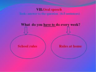 Oral speech Task: answer to the question (4-5 sentences) What do you have to