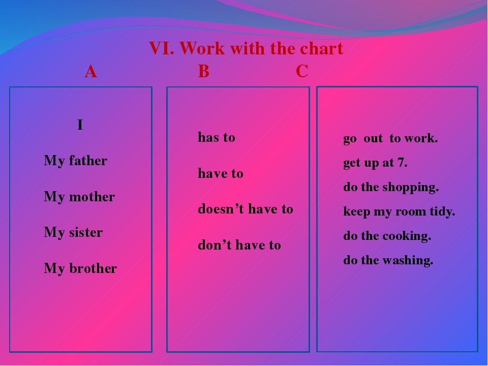VI. Work with the chart A			 B			 C I My father My mother My sister My brothe...