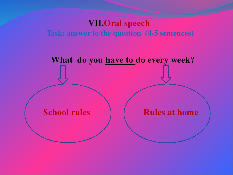 Oral speech Task: answer to the question (4-5 sentences) What do you have to...