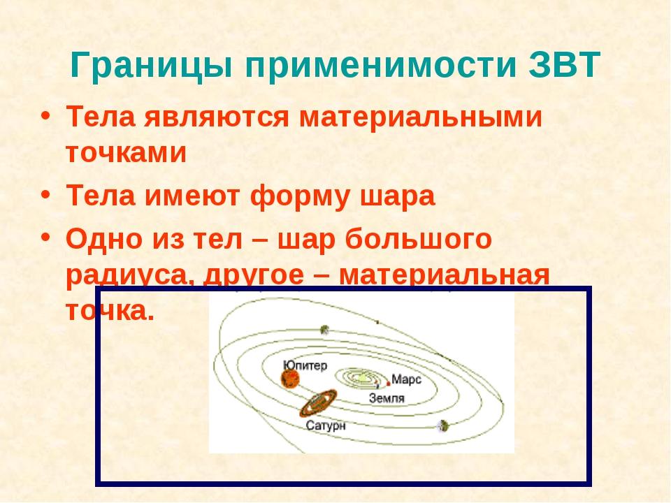 Границы применимости ЗВТ Тела являются материальными точками Тела имеют форму...