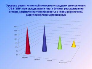 Уровень развития мелкой моторики у младших школьников с ОВЗ (ЗПР) при склады