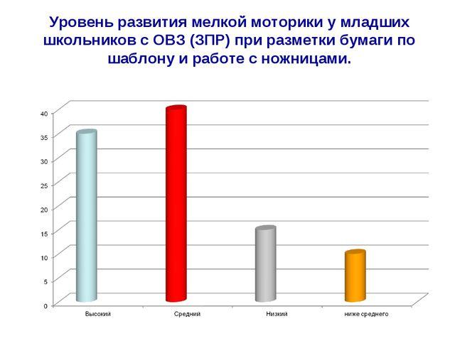 Уровень развития мелкой моторики у младших школьников с ОВЗ (ЗПР) при разметк...