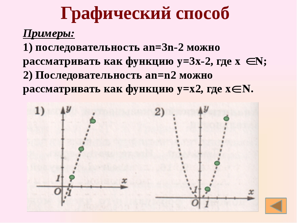 - указывается формула n-го члена последовательности. Аналитический способ
