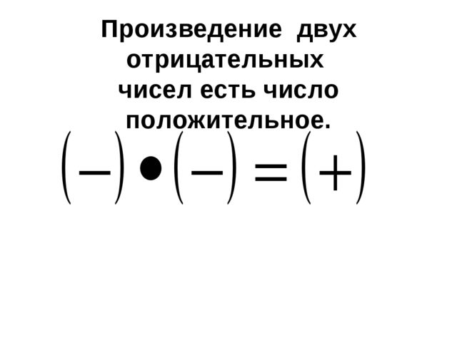 Произведение двух отрицательных чисел есть число положительное.