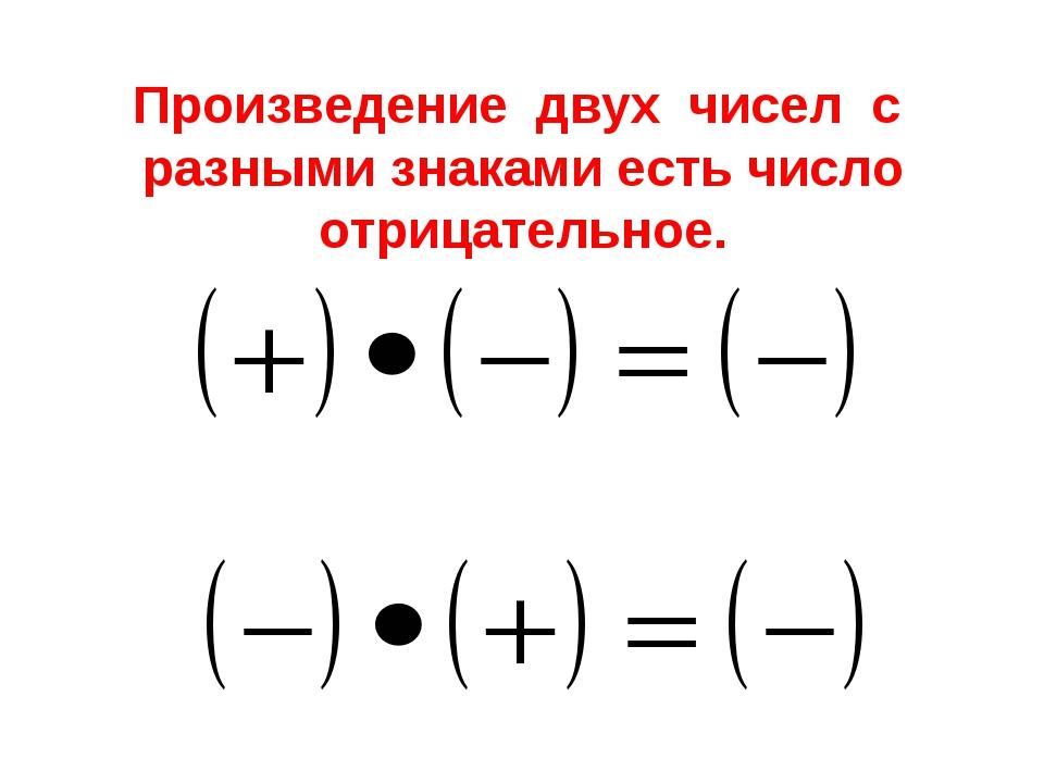 Произведение двух чисел с разными знаками есть число отрицательное.