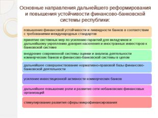 Основные направления дальнейшего реформирования и повышения устойчивости фина