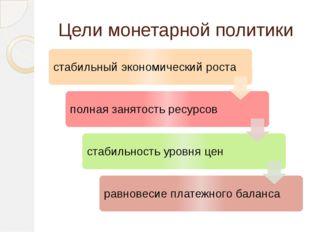 Цели монетарной политики