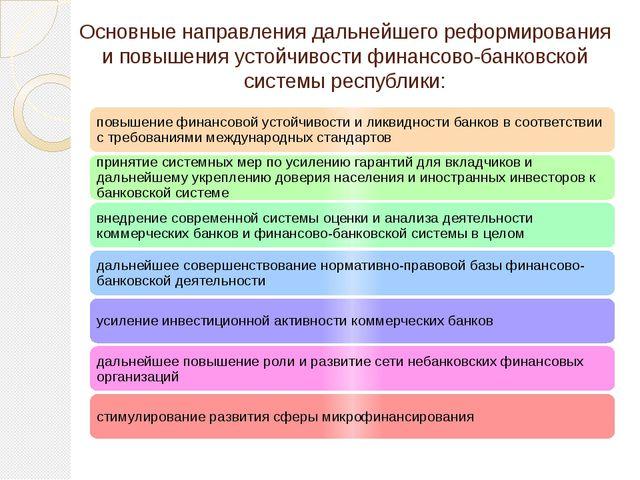 Основные направления дальнейшего реформирования и повышения устойчивости фина...
