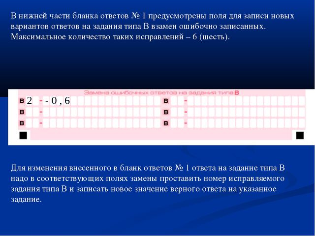 В нижней части бланка ответов № 1 предусмотрены поля для записи новых вариант...
