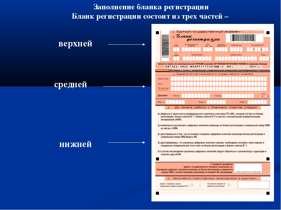 Заполнение бланка регистрации Бланк регистрации состоит из трех частей – верх...