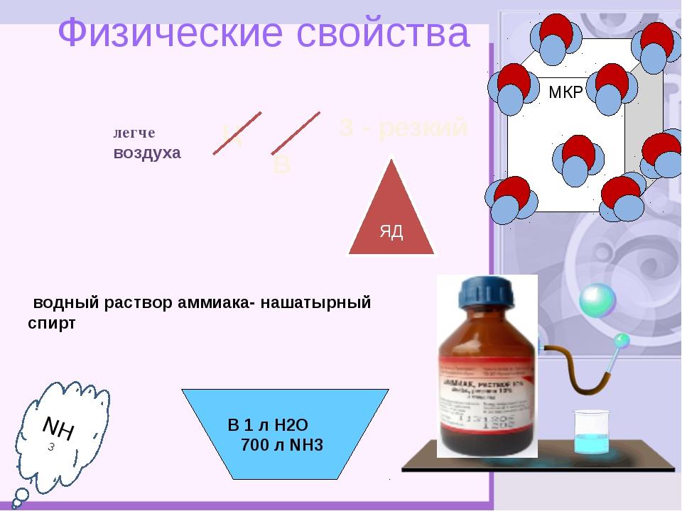 Ц Физические свойства водный раствор аммиака- нашатырный спирт В 1 л Н2О 700...