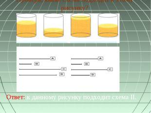 Проверь, какая схема подходит к этому рисунку? Ответ: к данному рисунку подхо