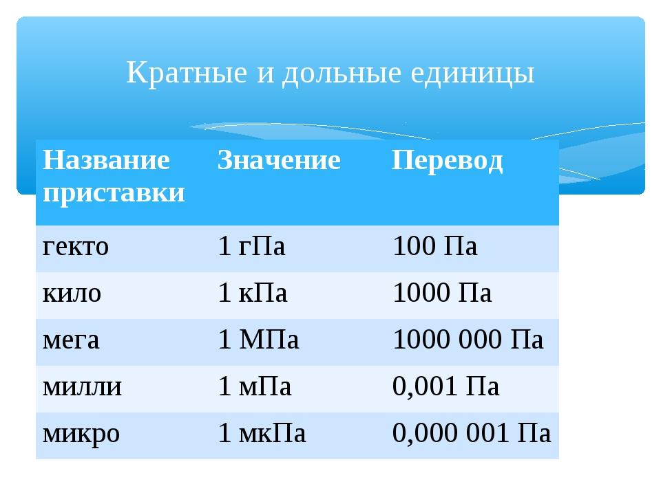 Кратные и дольные единицы Название приставкиЗначениеПеревод гекто1 гПа100...