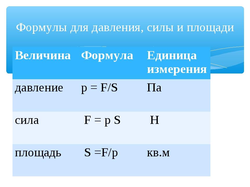 Формулы для давления, силы и площади ВеличинаФормулаЕдиница измерения давле...
