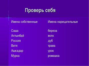 Проверь себя Имена собственныеИмена нарицательные Сашабереза Алтынбайволк